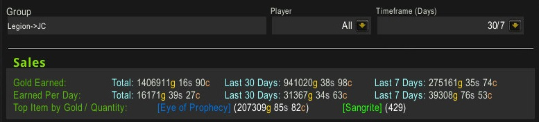 A recap of my Jewelcrafting sales on october 24