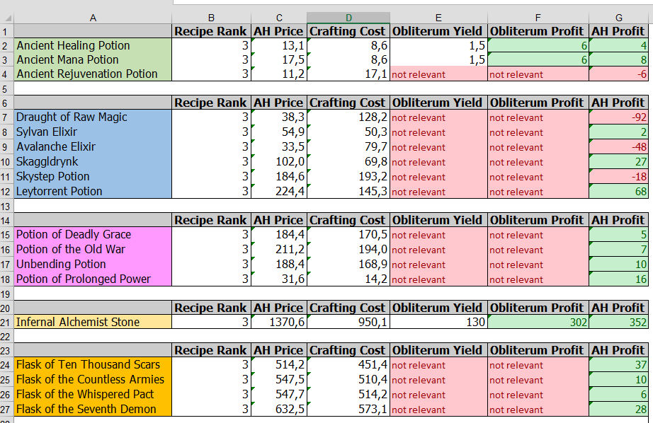recipe spreadsheet