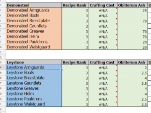 Spreadsheet updated: Blacksmithing added