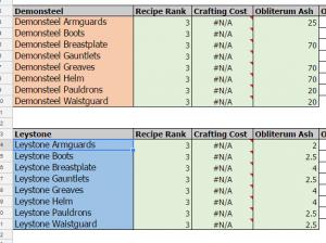 Spreadsheet updated: Blacksmithing added