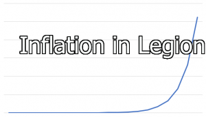 Inflation in Legion: The case for an all time high