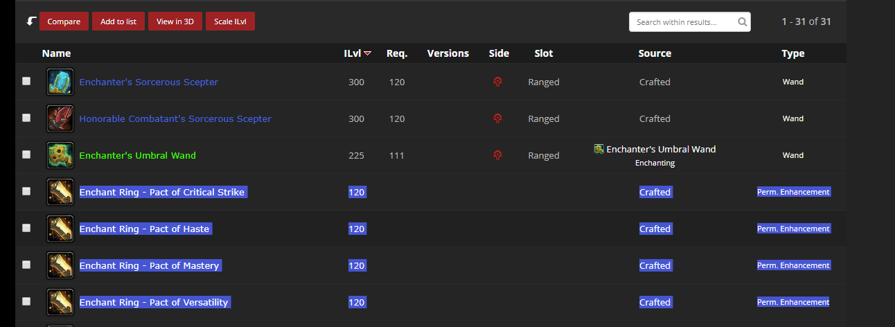 Selected ring enchants on wowhead