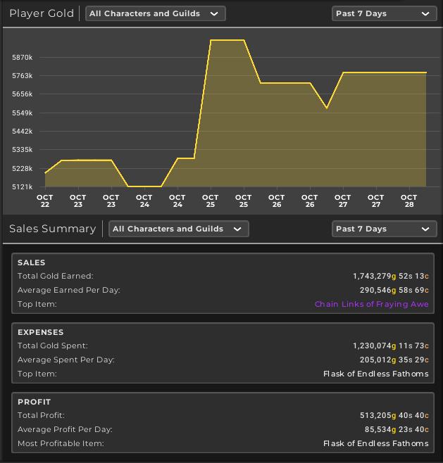 TSM4 Dashboard graph