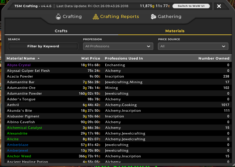 TSM4 Crafting reports Materials View