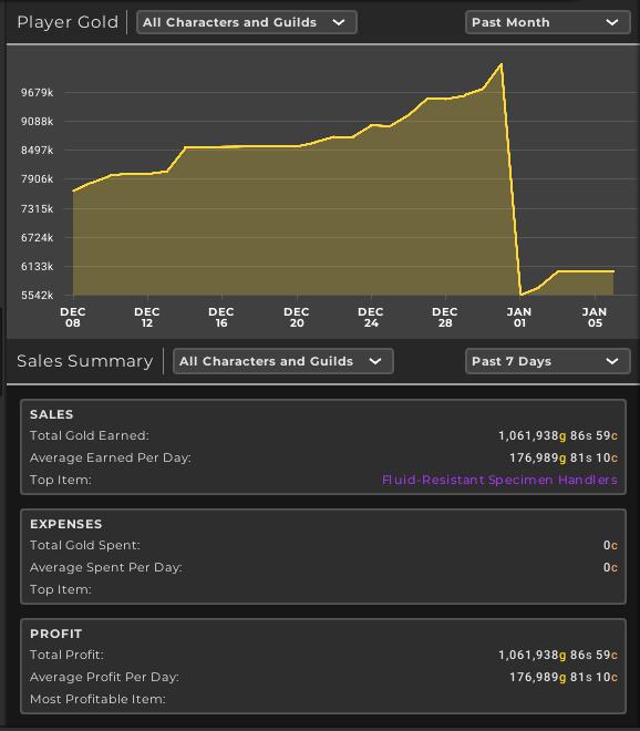 Week 59 Graph