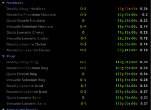 Shadowlands Goldmaking: Jewelcrafting 151 rings