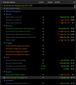 Shadowlands Goldmaking: Engineering gold guide