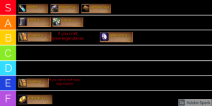 Shadowlands Profession Goldmaking tier list