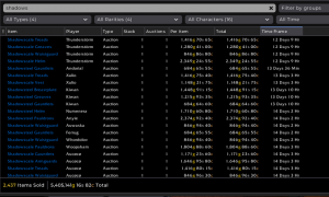 Shadowlands goldmaking: Using Tradeskillmaster for Crafter's mark 3 and Chained isle gear